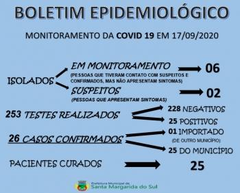BOLETIM EPIDEMIOLÓGICO - COVID 19