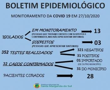 BOLETIM EPIDEMIOLÓGICO - COVID-19