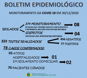BOLETIM EPIDEMIOLÓGICO-COVID-19