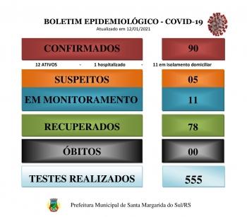 BOLETIM EPIDEMIOLÓGICO- COVID-19