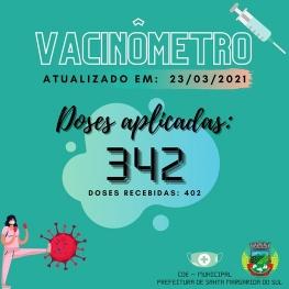 VACINAÇÃO COVID-19 | Vacinômetro!