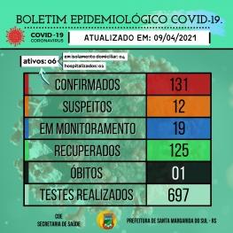BOLETIM EPIDEMIOLÓGICO COVID-19 ATUALIZADO!