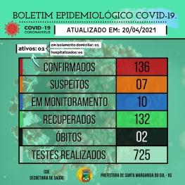 BOLETIM EPIDEMIOLÓGICO COVID-19 ATUALIZADO