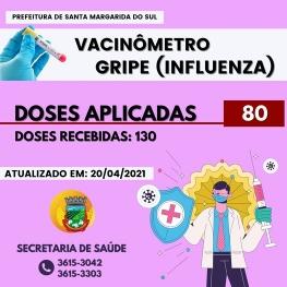 VACINÔMETRO DA GRIPE (INFLUENZA)