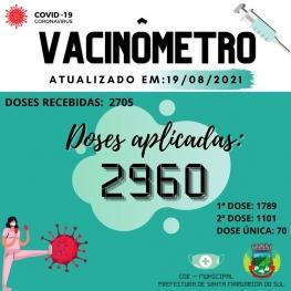 VACINÔMETRO| Covid-19