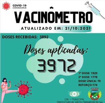 VACINÔMETRO | Covid-19